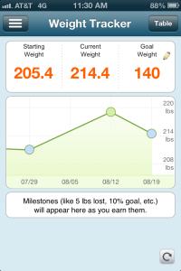 weight819