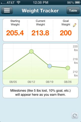 weight826